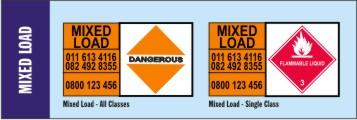 Mixed-Load